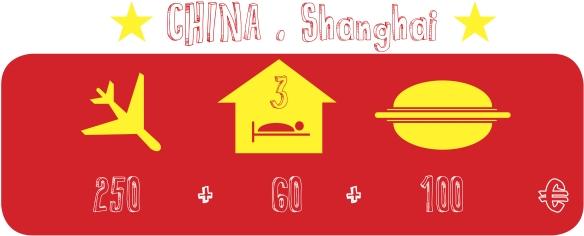Budget Shanghai