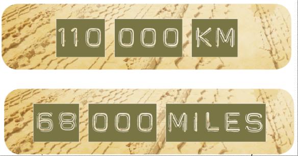 km total